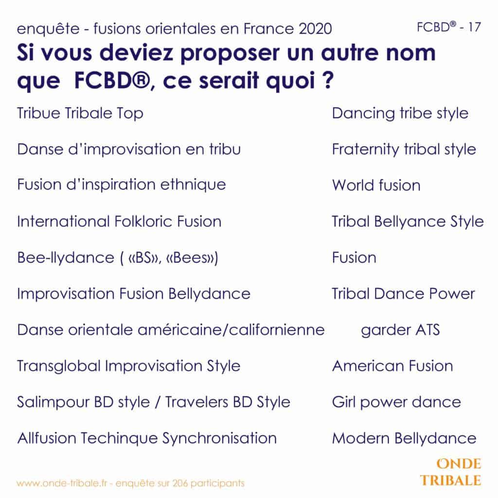Enquete Fusions Fcbd 17 Nom Propositions