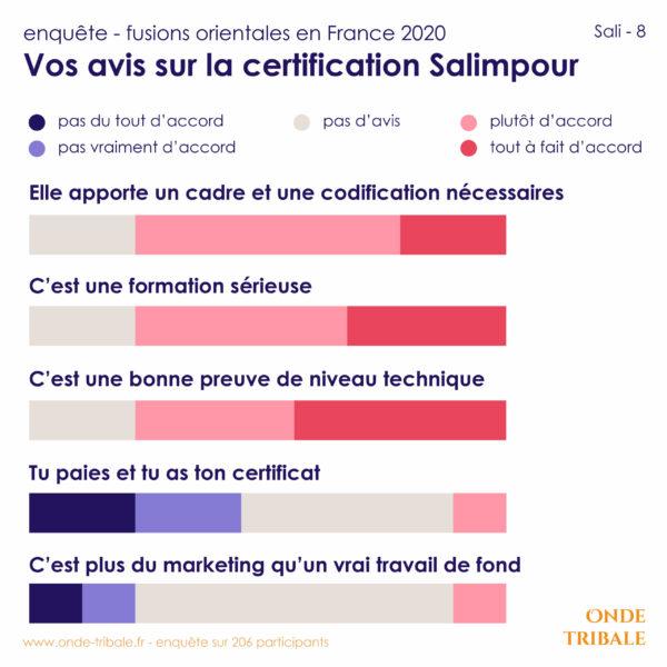 """Enquête """"les fusions orientales en France 2020"""" – Le Style Salimpour"""