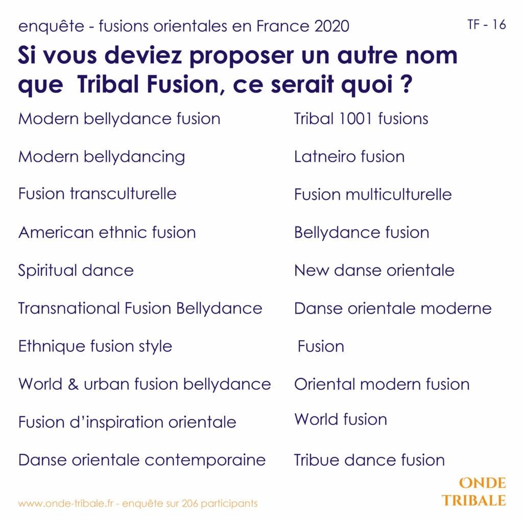 Enquete Fusions Tf 16 Nom Idees